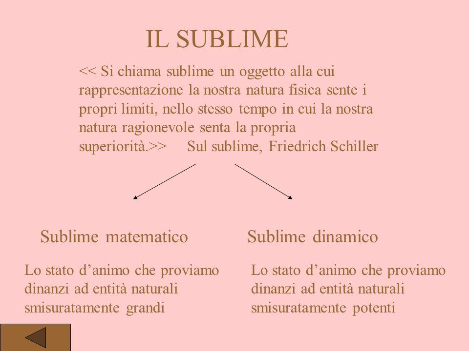 IL SUBLIME > Sul sublime, Friedrich Schiller Sublime matematicoSublime dinamico Lo stato danimo che proviamo dinanzi ad entità naturali smisuratamente