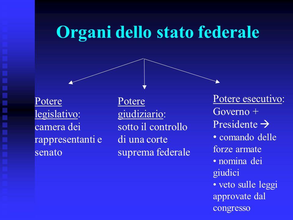 Organi dello stato federale Potere legislativo: camera dei rappresentanti e senato Potere giudiziario: sotto il controllo di una corte suprema federal