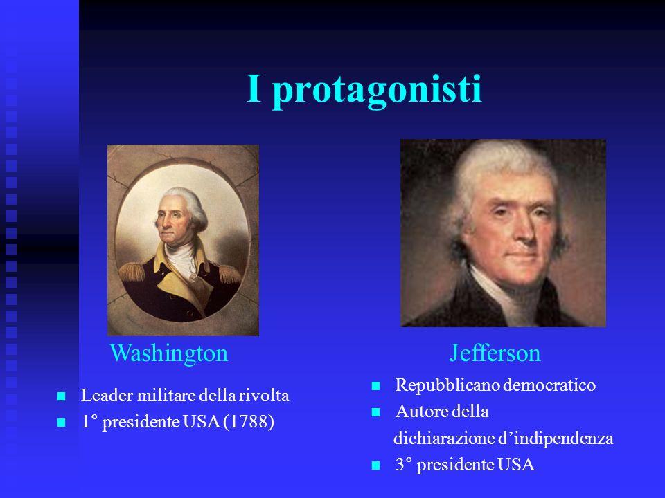 I protagonisti JeffersonWashington Repubblicano democratico Autore della dichiarazione dindipendenza 3° presidente USA Leader militare della rivolta 1