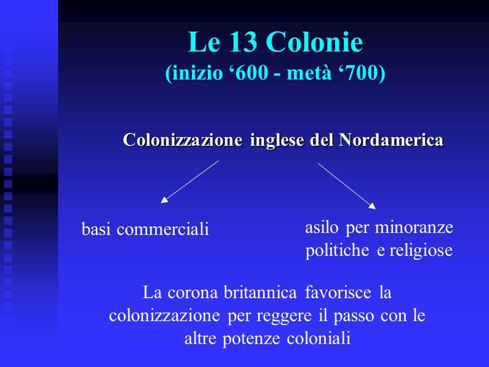 Le 13 Colonie (inizio 600 - metà 700) Colonizzazione inglese del Nordamerica Colonizzazione inglese del Nordamerica basi commerciali asilo per minoran
