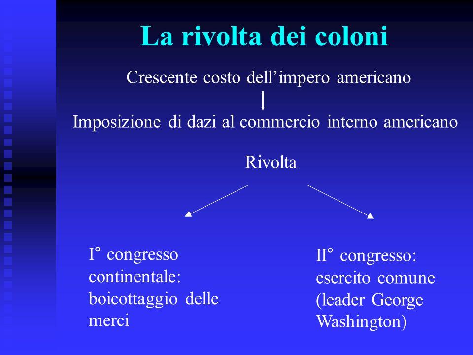 La rivolta dei coloni Crescente costo dellimpero americano Imposizione di dazi al commercio interno americano I° congresso continentale: boicottaggio