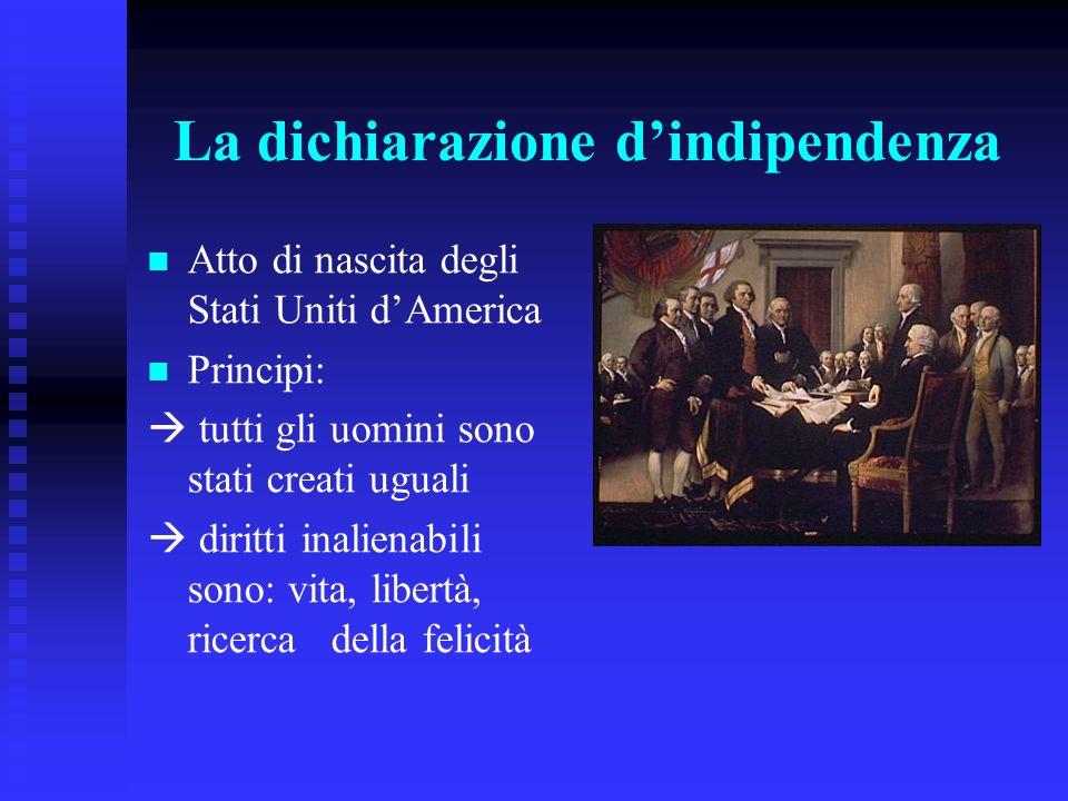 La dichiarazione dindipendenza Atto di nascita degli Stati Uniti dAmerica Principi: tutti gli uomini sono stati creati uguali diritti inalienabili son