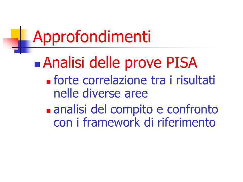 Approfondimenti Analisi delle prove PISA forte correlazione tra i risultati nelle diverse aree analisi del compito e confronto con i framework di riferimento