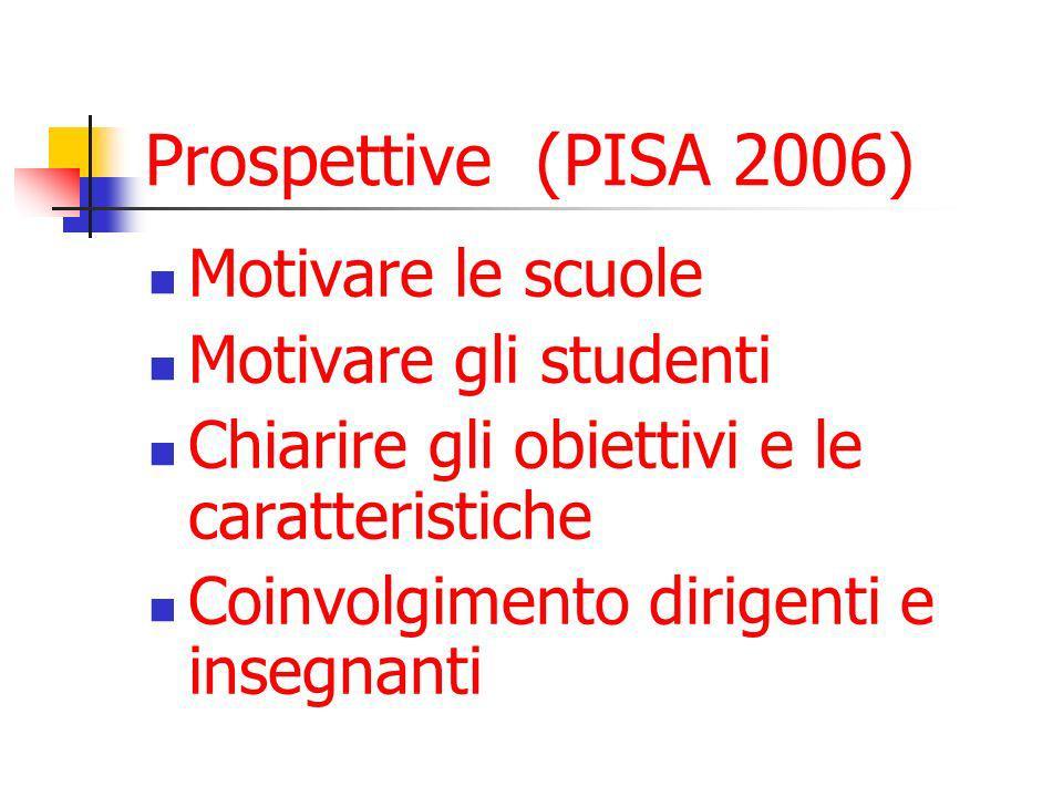 Prospettive (PISA 2006) Motivare le scuole Motivare gli studenti Chiarire gli obiettivi e le caratteristiche Coinvolgimento dirigenti e insegnanti