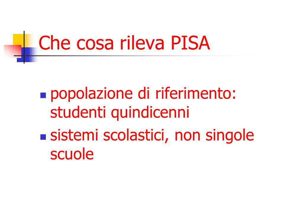 Che cosa rileva PISA Literacy: competenze ritenute fondamentali per affrontare situazioni di vita quotidiana non OTL non solo curricoli scolastici ottica del lifelong learning [comprensione della lettura, matematica, scienze (ma anche problem solving, CCC in PISA 2000)]