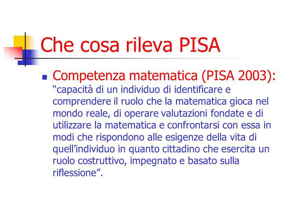 Che cosa rileva PISA Competenza matematica (PISA 2003): capacità di un individuo di identificare e comprendere il ruolo che la matematica gioca nel mondo reale, di operare valutazioni fondate e di utilizzare la matematica e confrontarsi con essa in modi che rispondono alle esigenze della vita di quellindividuo in quanto cittadino che esercita un ruolo costruttivo, impegnato e basato sulla riflessione.