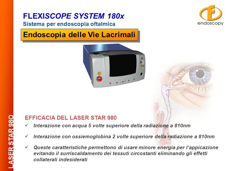 LASER STAR 98O FLEXISCOPE SYSTEM 180x Sistema per endoscopia oftalmica Endoscopia delle Vie Lacrimali EFFICACIA DEL LASER STAR 980 Interazione con acq