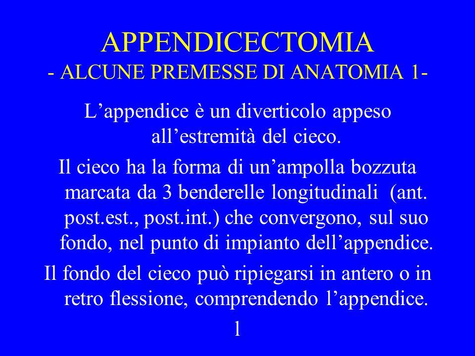 APPENDICECTOMIA - ALCUNE PREMESSE DI ANATOMIA 1- Lappendice è un diverticolo appeso allestremità del cieco. Il cieco ha la forma di unampolla bozzuta