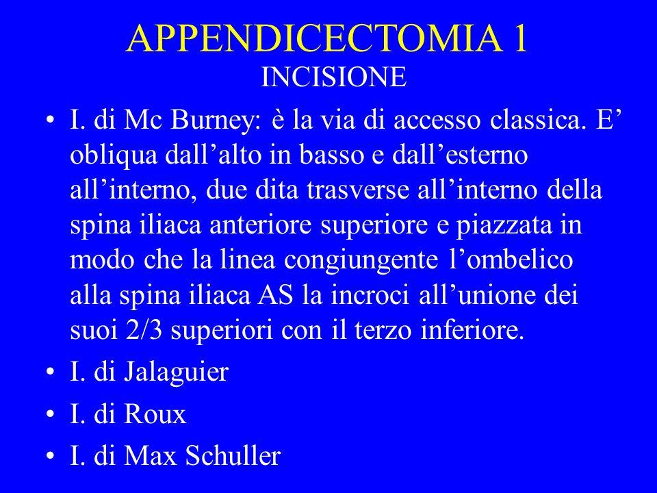 APPENDICECTOMIA 1 INCISIONE I. di Mc Burney: è la via di accesso classica. E obliqua dallalto in basso e dallesterno allinterno, due dita trasverse al