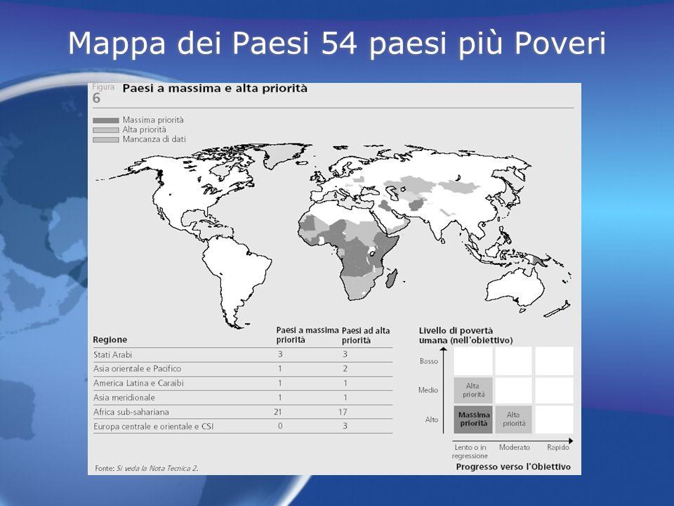 Mappa dei Paesi 54 paesi più Poveri