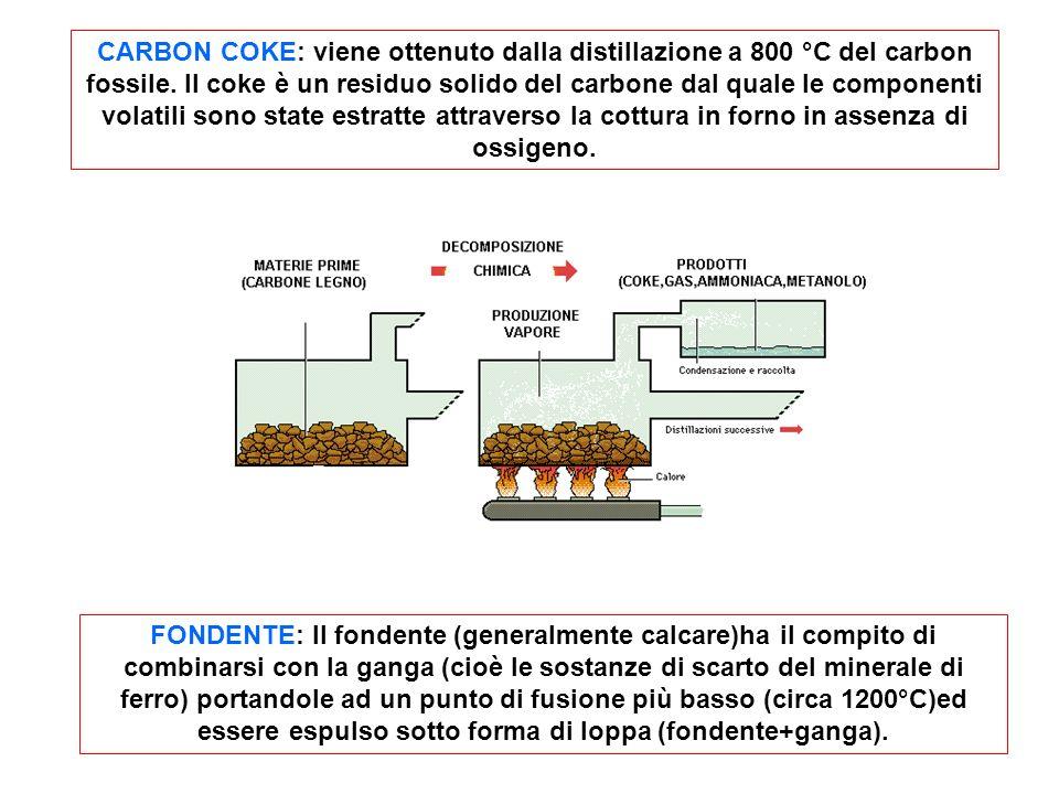 CARBON COKE: viene ottenuto dalla distillazione a 800 °C del carbon fossile. Il coke è un residuo solido del carbone dal quale le componenti volatili