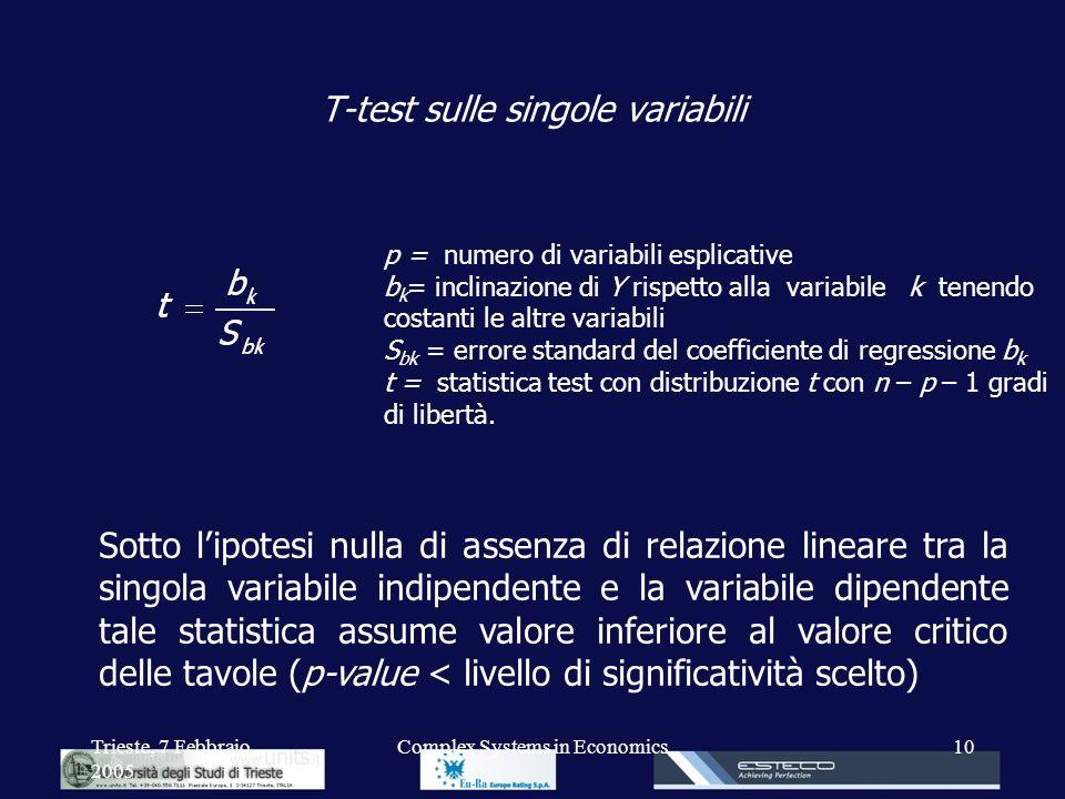 Trieste, 7 Febbraio 2005 Complex Systems in Economics10 T-test sulle singole variabili p = numero di variabili esplicative b k = inclinazione di Y ris