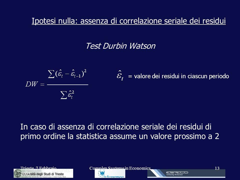 Trieste, 7 Febbraio 2005 Complex Systems in Economics13 Test Durbin Watson = valore dei residui in ciascun periodo In caso di assenza di correlazione