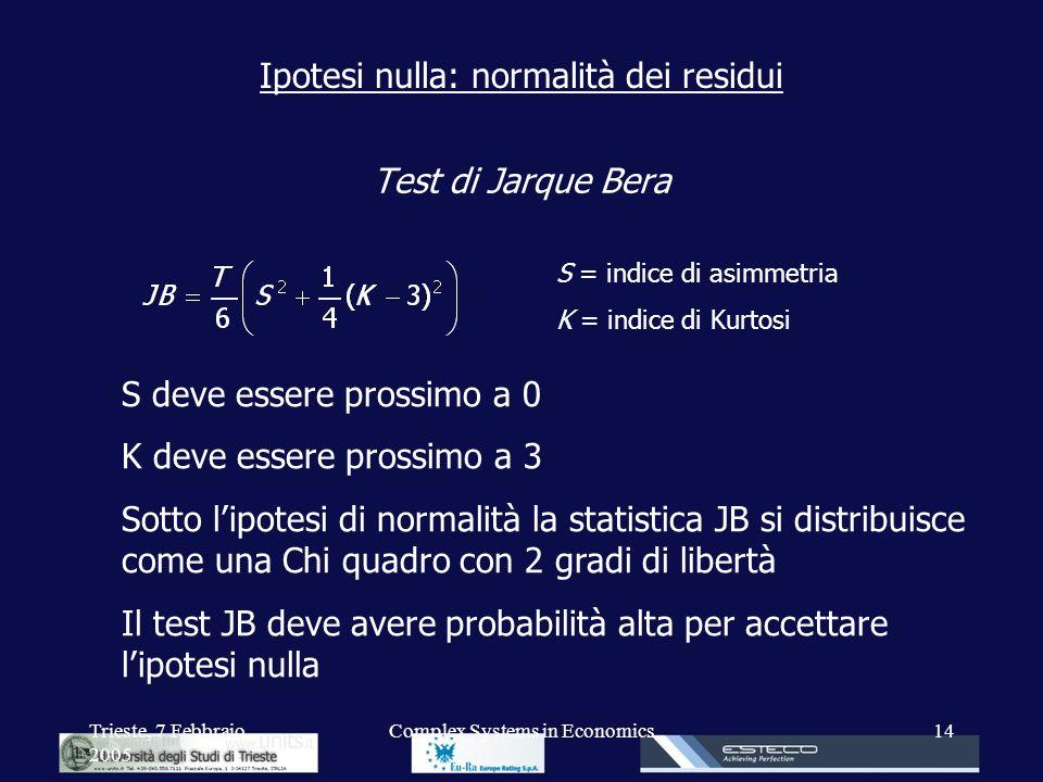 Trieste, 7 Febbraio 2005 Complex Systems in Economics14 Ipotesi nulla: normalità dei residui Test di Jarque Bera S = indice di asimmetria K = indice d