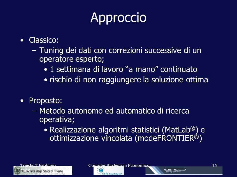 Trieste, 7 Febbraio 2005 Complex Systems in Economics15 Approccio Classico: –Tuning dei dati con correzioni successive di un operatore esperto; 1 sett