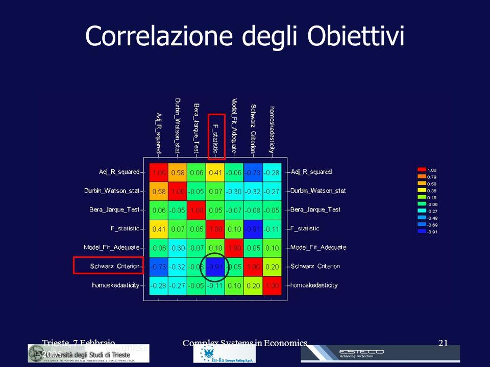 Trieste, 7 Febbraio 2005 Complex Systems in Economics21 Correlazione degli Obiettivi