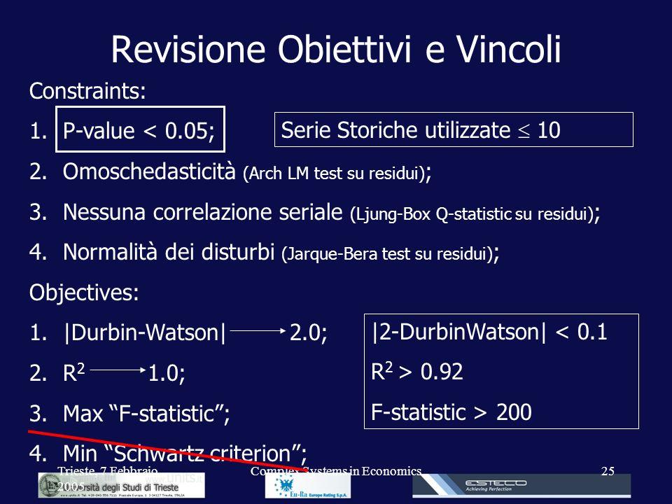 Trieste, 7 Febbraio 2005 Complex Systems in Economics25 Revisione Obiettivi e Vincoli Constraints: 1.P-value < 0.05; 2.Omoschedasticità (Arch LM test