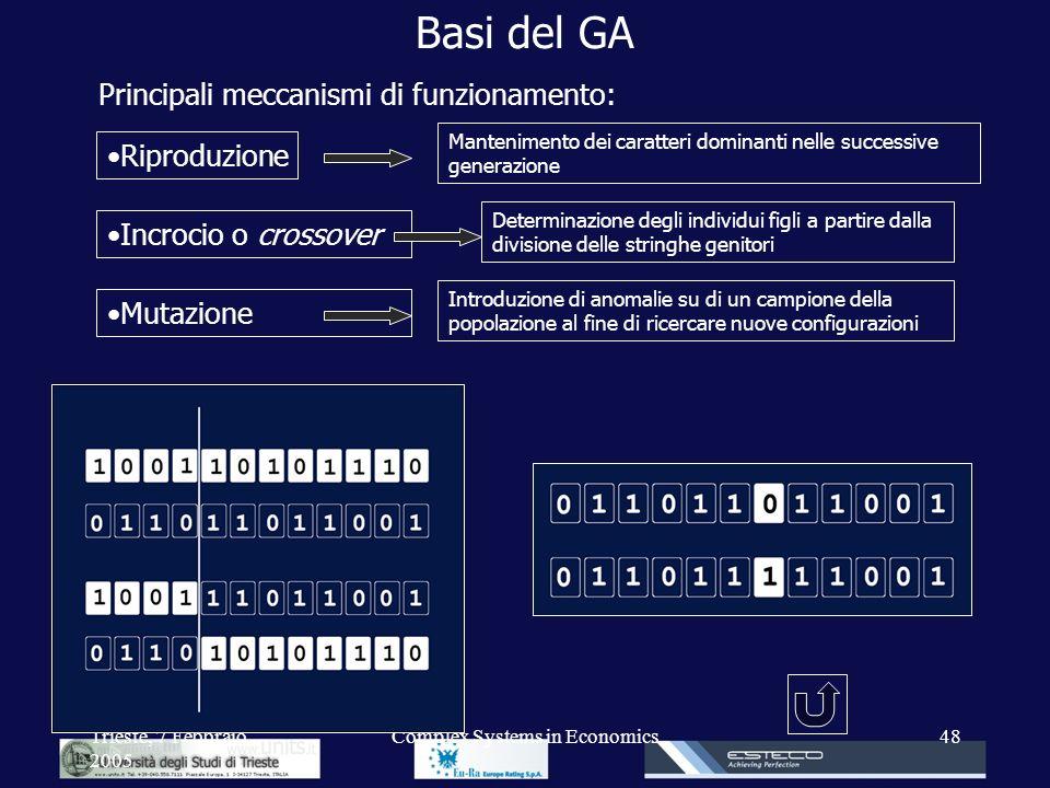 Trieste, 7 Febbraio 2005 Complex Systems in Economics48 Principali meccanismi di funzionamento: Riproduzione Mantenimento dei caratteri dominanti nell