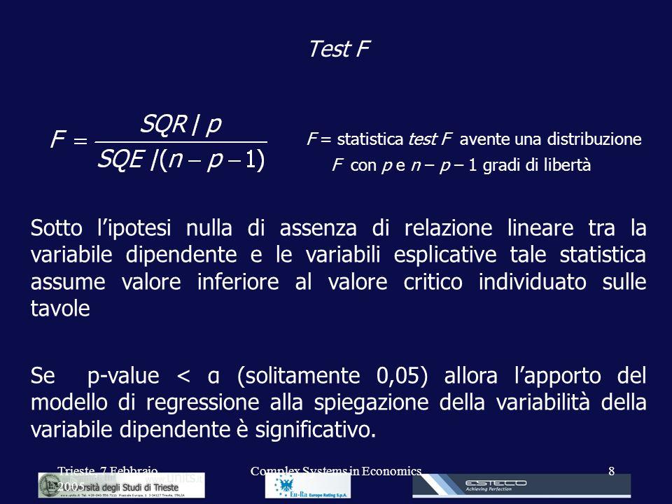 Trieste, 7 Febbraio 2005 Complex Systems in Economics8 Test F F = statistica test F avente una distribuzione F con p e n – p – 1 gradi di libertà Sott