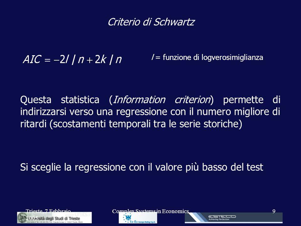 Trieste, 7 Febbraio 2005 Complex Systems in Economics9 Criterio di Schwartz Questa statistica (Information criterion) permette di indirizzarsi verso u