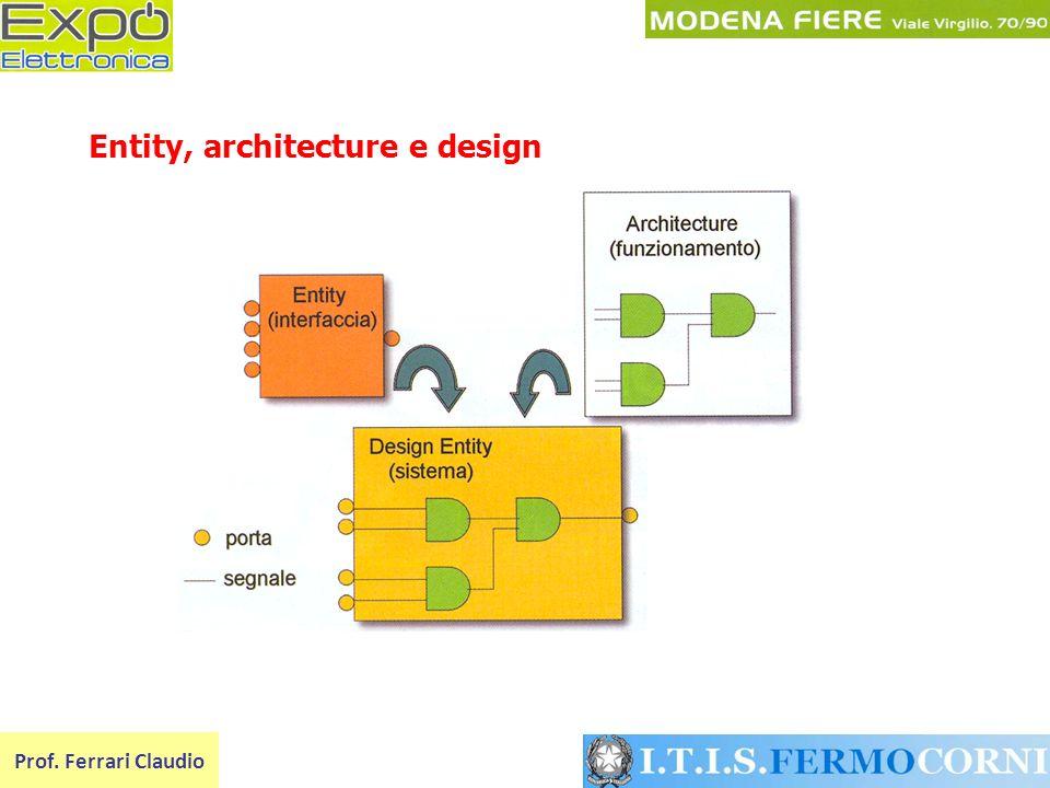 Prof. Ferrari Claudio Entity, architecture e design