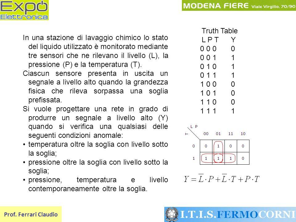 11U174LS04 21U274LS08 31U374LS32 Prof. Ferrari Claudio