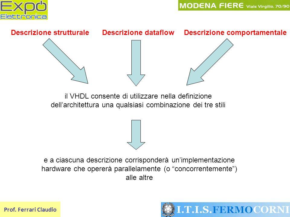 Descrizione strutturaleDescrizione dataflowDescrizione comportamentale il VHDL consente di utilizzare nella definizione dellarchitettura una qualsiasi