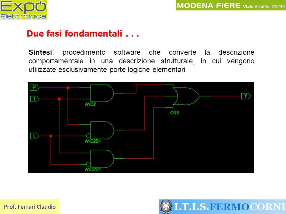 Prof. Ferrari Claudio Due fasi fondamentali... Sintesi: procedimento software che converte la descrizione comportamentale in una descrizione struttura