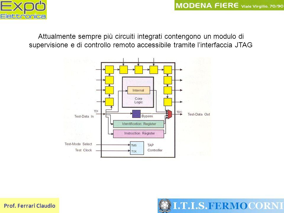 Prof. Ferrari Claudio Attualmente sempre più circuiti integrati contengono un modulo di supervisione e di controllo remoto accessibile tramite linterf