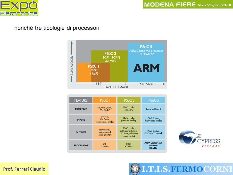 Prof. Ferrari Claudio nonchè tre tipologie di processori