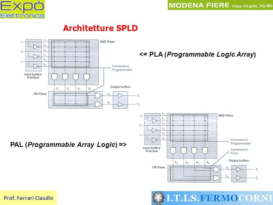 <= PLA (Programmable Logic Array) PAL (Programmable Array Logic) => Prof. Ferrari Claudio Architetture SPLD