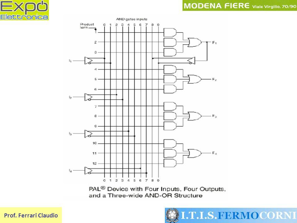 Un FPGA è un componente integrato al cui interno è replicato fino a migliaia di volte un circuito digitale denominato CLB (Configurable Logic Block), nel quale sono svolte funzioni logiche di base Cosè un FPGA