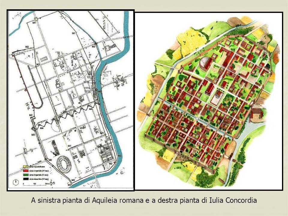 Ricostruzione virtuale di Aquileia: 1 acquedotto 2 foro 3 magazzini del porto 4 circo 5 teatro 6 terme 7 arena 8 fiume Natissa