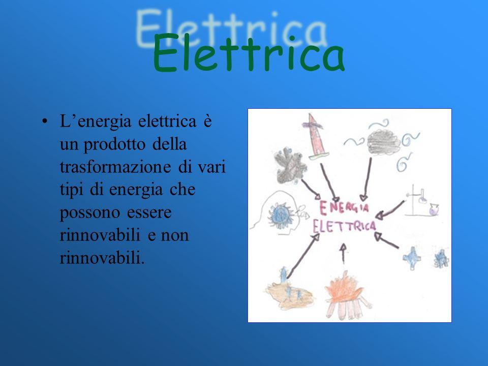 Noi oggi utilizziamo lenergia elettrica così