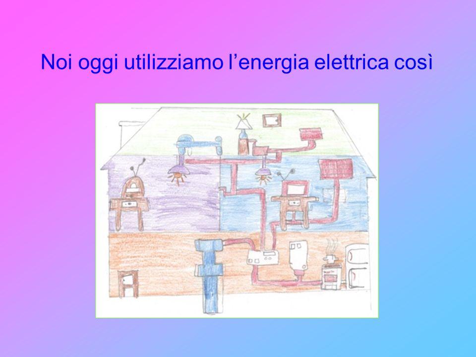 EOLICA Il vento viene utilizzato dalluomo sotto forma di energia eolica.