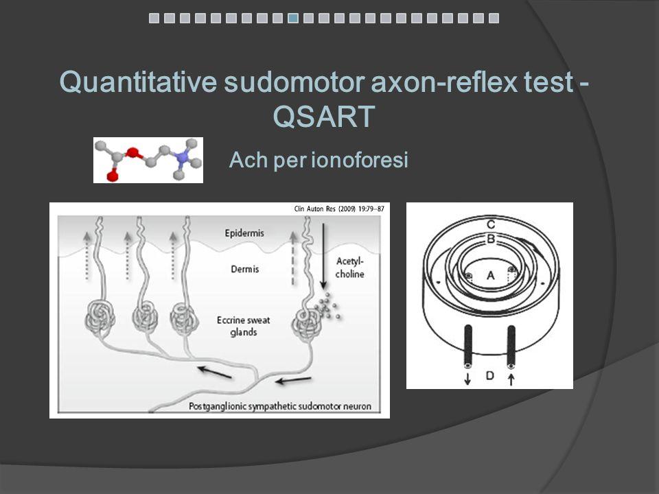 Quantitative sudomotor axon-reflex test - QSART Ach per ionoforesi