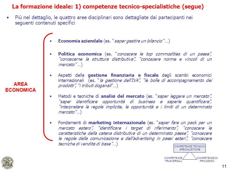 11 AREA ECONOMICA Economia aziendale (es. saper gestire un bilancio …) Politica economica (es. conoscere le top commodities di un paese, conoscerne la