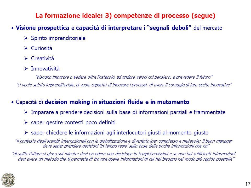 17 La formazione ideale: 3) competenze di processo (segue) Visione prospettica e capacità di interpretare i segnali deboli del mercato Spirito imprend