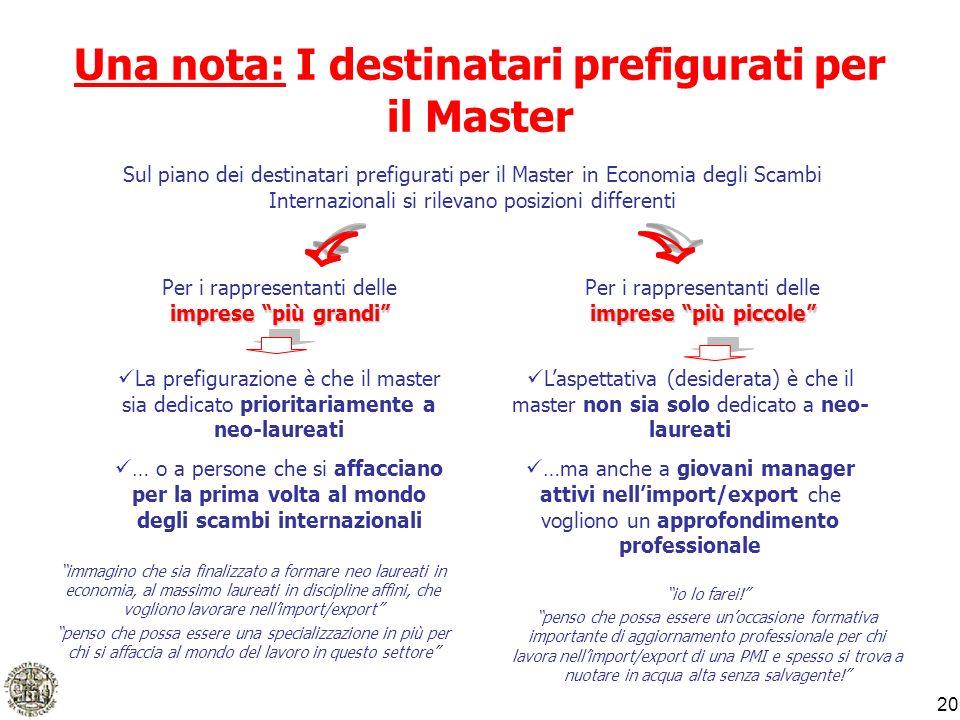 20 Una nota: I destinatari prefigurati per il Master Sul piano dei destinatari prefigurati per il Master in Economia degli Scambi Internazionali si ri
