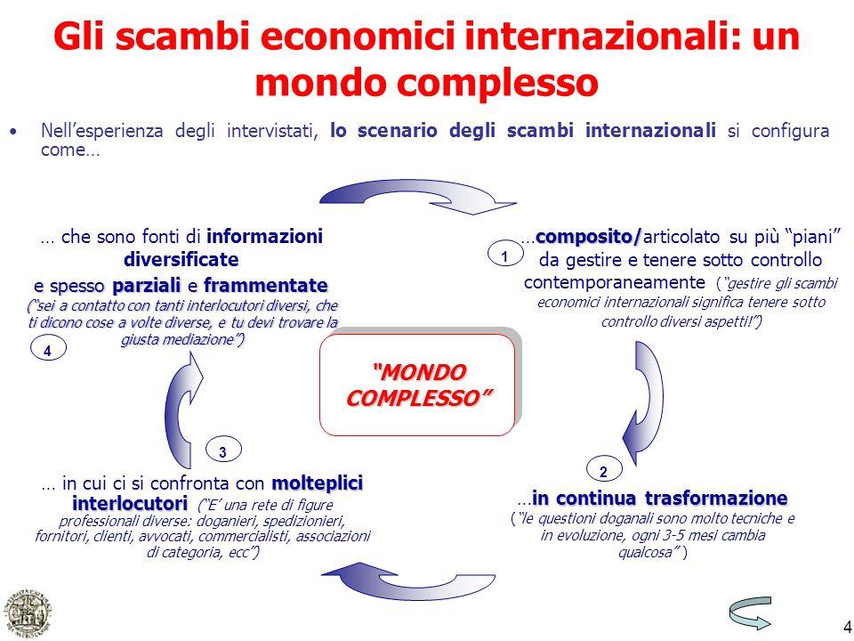 4 Gli scambi economici internazionali: un mondo complesso Nellesperienza degli intervistati, lo scenario degli scambi internazionali si configura come