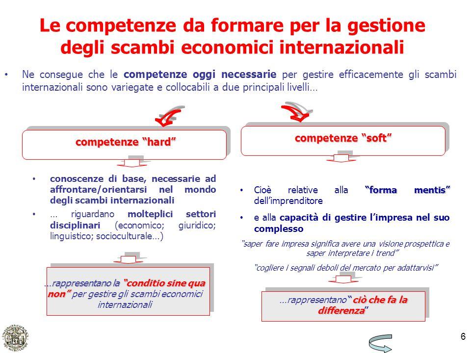 6 Ne consegue che le competenze oggi necessarie per gestire efficacemente gli scambi internazionali sono variegate e collocabili a due principali live