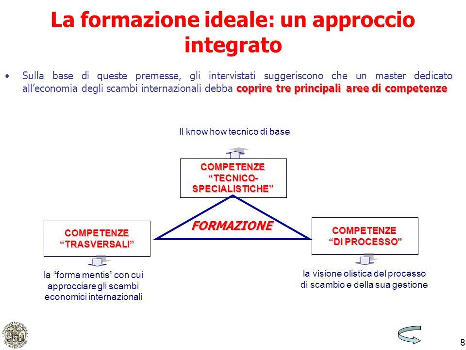 8 La formazione ideale: un approccio integrato coprire tre principali aree di competenzeSulla base di queste premesse, gli intervistati suggeriscono c