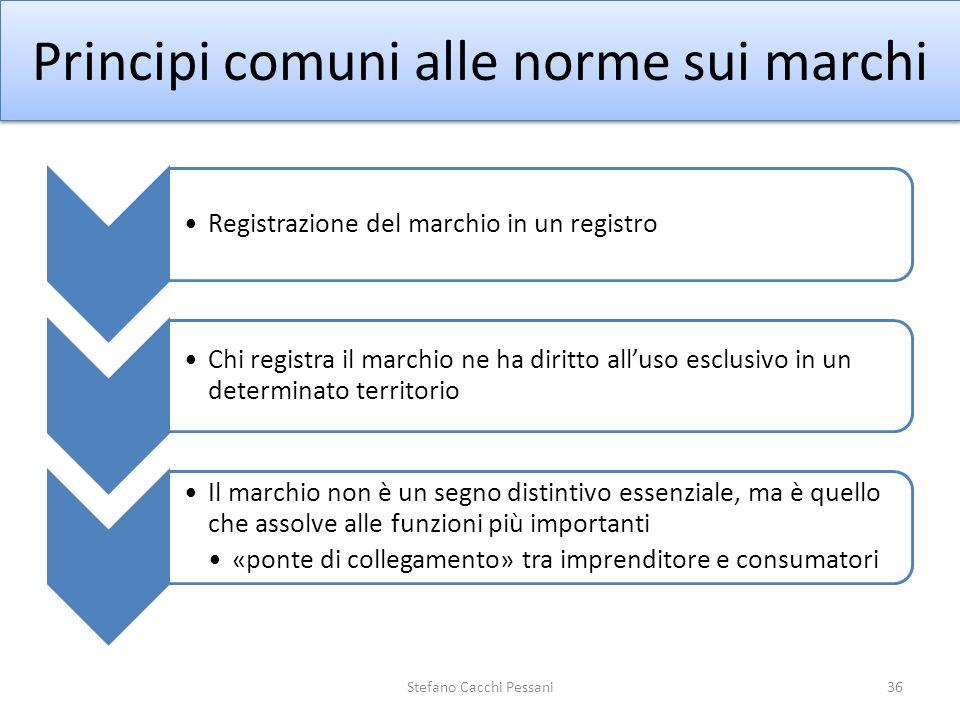 Principi comuni alle norme sui marchi Registrazione del marchio in un registro Chi registra il marchio ne ha diritto alluso esclusivo in un determinat