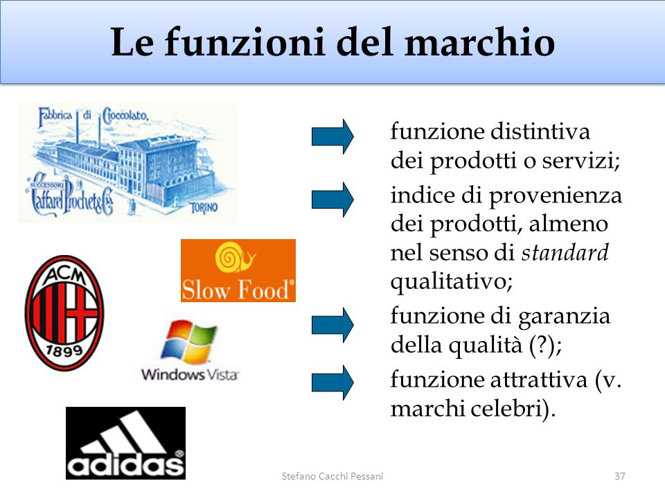 37 Le funzioni del marchio funzione distintiva dei prodotti o servizi; indice di provenienza dei prodotti, almeno nel senso di standard qualitativo; f