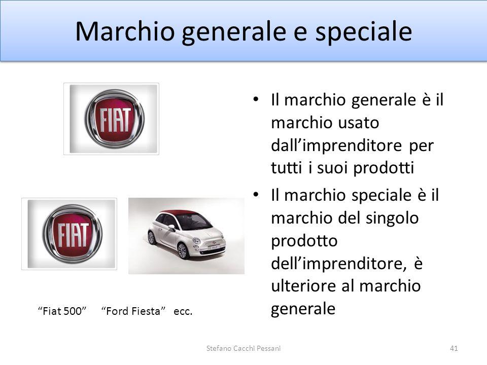 Marchio generale e speciale Il marchio generale è il marchio usato dallimprenditore per tutti i suoi prodotti Il marchio speciale è il marchio del sin