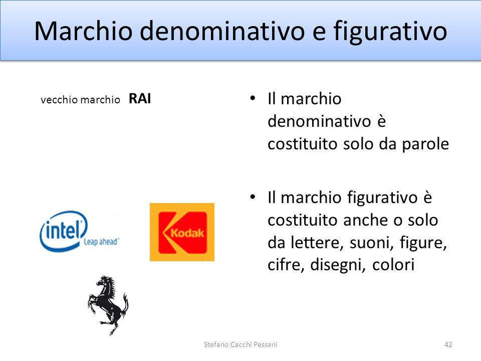 Marchio denominativo e figurativo Il marchio denominativo è costituito solo da parole Il marchio figurativo è costituito anche o solo da lettere, suon