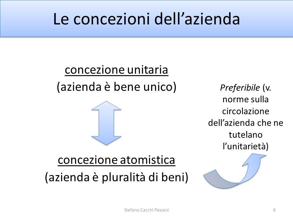 6 Le concezioni dellazienda concezione unitaria (azienda è bene unico) concezione atomistica (azienda è pluralità di beni) Preferibile (v. norme sulla