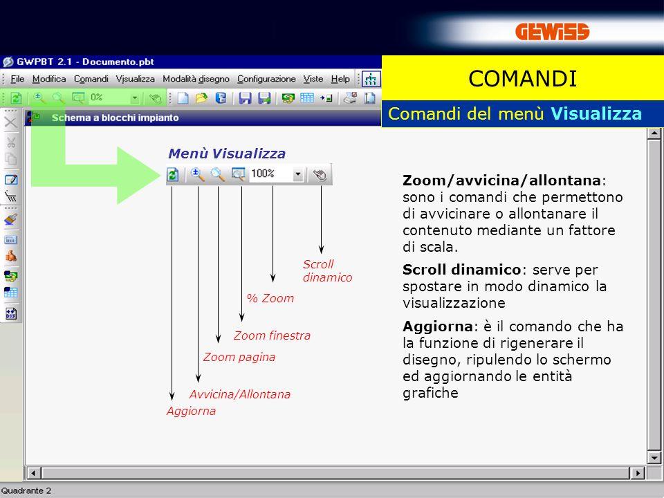 10 Zoom/avvicina/allontana: sono i comandi che permettono di avvicinare o allontanare il contenuto mediante un fattore di scala. Scroll dinamico: serv