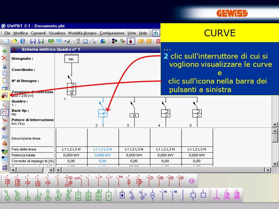 56... 2 clic sull'interruttore di cui si vogliono visualizzare le curve e clic sull'icona nella barra dei pulsanti a sinistra CURVE