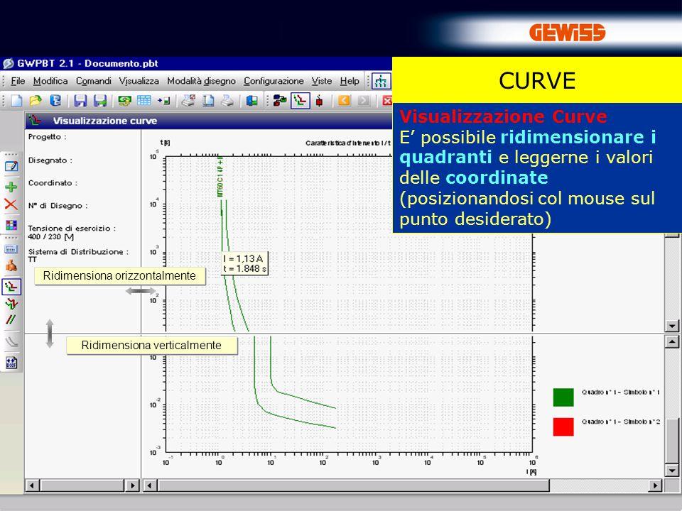 58 Visualizzazione Curve E possibile ridimensionare i quadranti e leggerne i valori delle coordinate (posizionandosi col mouse sul punto desiderato) C